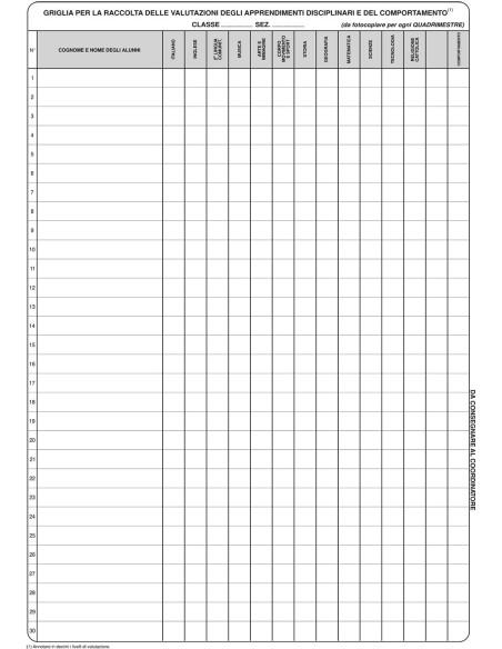 Registro dei verbali consiglio di classe - annuale - Mod.